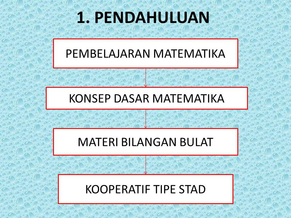 1. PENDAHULUAN PEMBELAJARAN MATEMATIKA KONSEP DASAR MATEMATIKA MATERI BILANGAN BULAT KOOPERATIF TIPE STAD