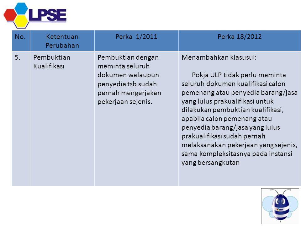 No.Ketentuan Perubahan Perka 1/2011Perka 18/2012 5.Pembuktian Kualifikasi Pembuktian dengan meminta seluruh dokumen walaupun penyedia tsb sudah pernah mengerjakan pekerjaan sejenis.