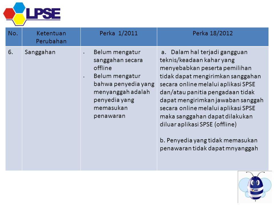 No.Ketentuan Perubahan Perka 1/2011Perka 18/2012 6.Sanggahan • Belum mengatur sanggahan secara offline • Belum mengatur bahwa penyedia yang menyanggah adalah penyedia yang memasukan penawaran a.
