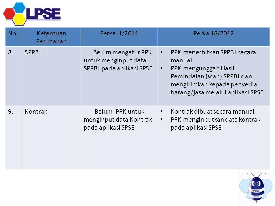 No.Ketentuan Perubahan Perka 1/2011Perka 18/2012 8.SPPBJ Belum mengatur PPK untuk menginput data SPPBJ pada aplikasi SPSE • PPK menerbitkan SPPBJ secara manual • PPK mengunggah Hasil Pemindaian (scan) SPPBJ dan mengirimkan kepada penyedia barang/jasa melalui aplikasi SPSE 9.Kontrak Belum PPK untuk menginput data Kontrak pada aplikasi SPSE • Kontrak dibuat secara manual • PPK menginputkan data kontrak pada aplikasi SPSE