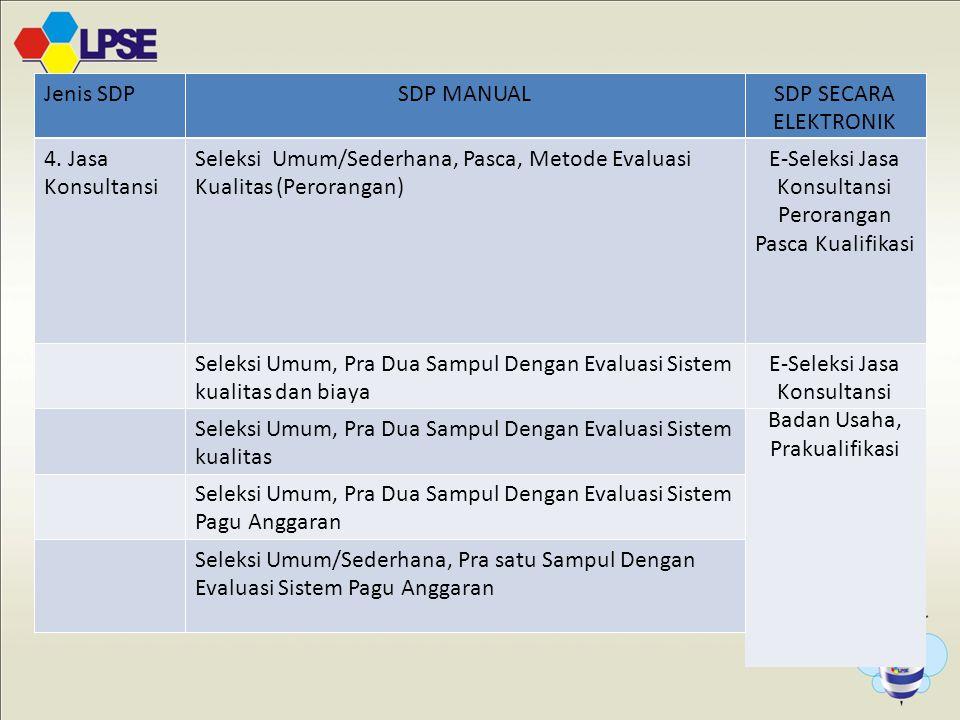 Jenis SDPSDP MANUALSDP SECARA ELEKTRONIK 4.