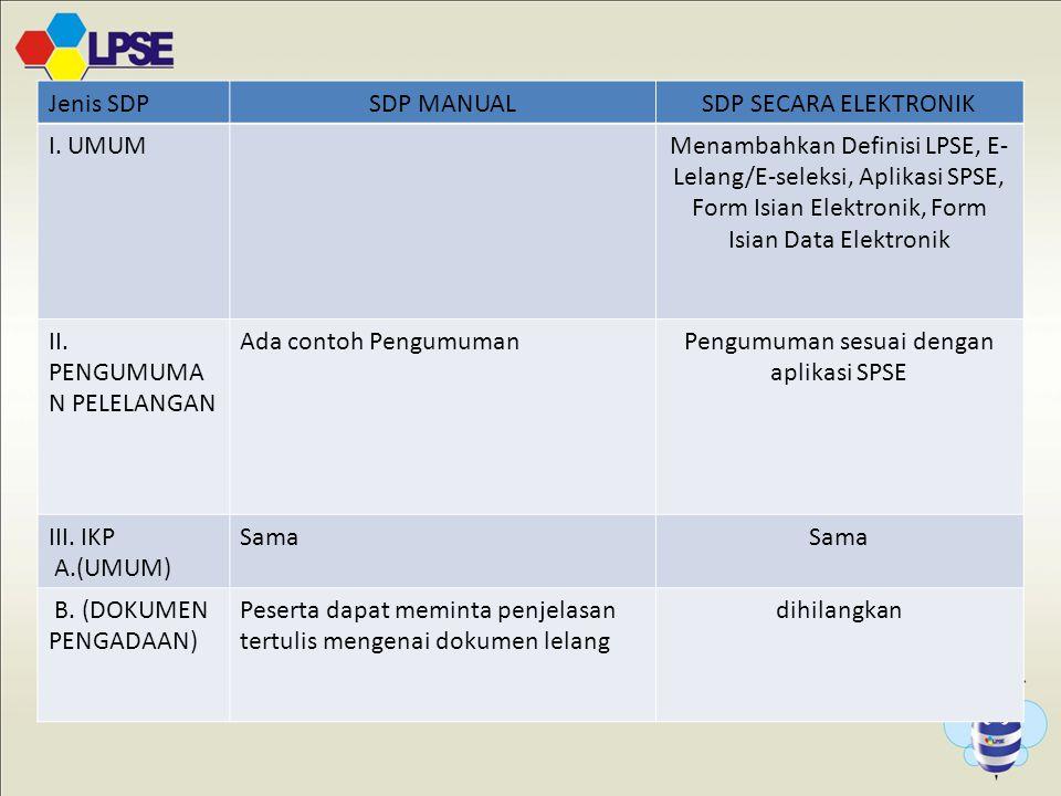 Jenis SDPSDP MANUALSDP SECARA ELEKTRONIK I.