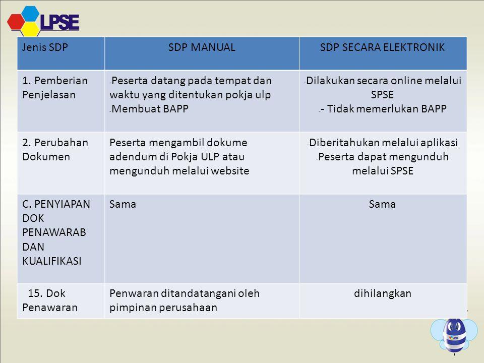 Jenis SDPSDP MANUALSDP SECARA ELEKTRONIK 1.