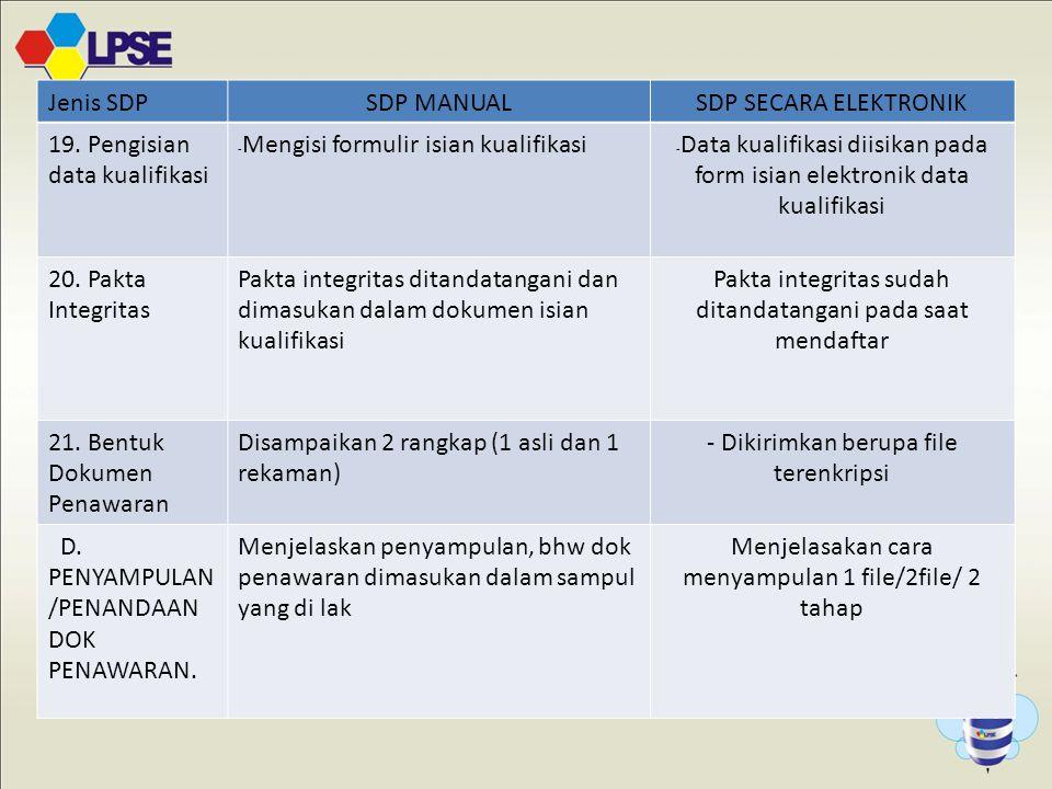 Jenis SDPSDP MANUALSDP SECARA ELEKTRONIK 19.