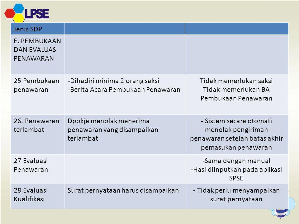Jenis SDP E.
