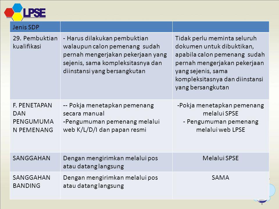 Jenis SDP 29.