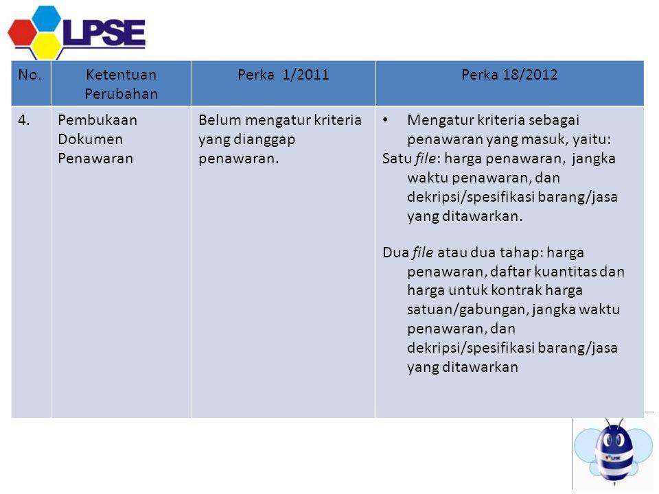 No.Ketentuan Perubahan Perka 1/2011Perka 18/2012 4.Pembukaan Dokumen Penawaran Belum mengatur kriteria yang dianggap penawaran.