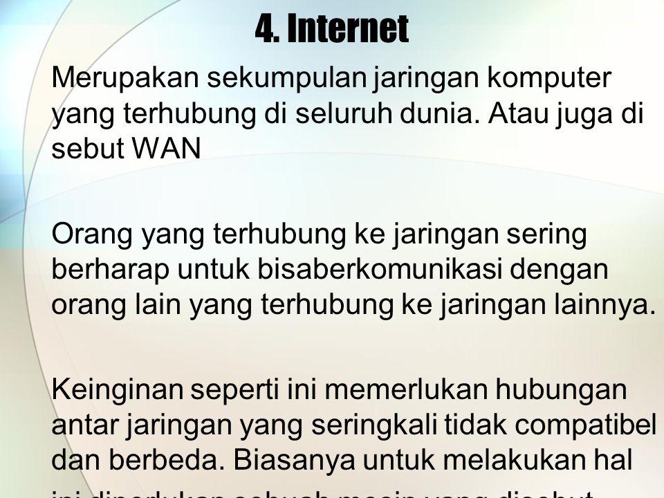 4. Internet Merupakan sekumpulan jaringan komputer yang terhubung di seluruh dunia. Atau juga di sebut WAN Orang yang terhubung ke jaringan sering ber