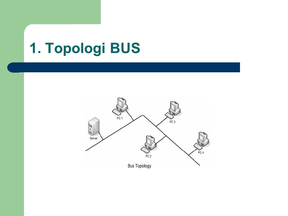 1. Topologi BUS