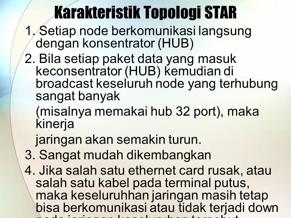Karakteristik Topologi STAR 1.Setiap node berkomunikasi langsung dengan konsentrator (HUB) 2.