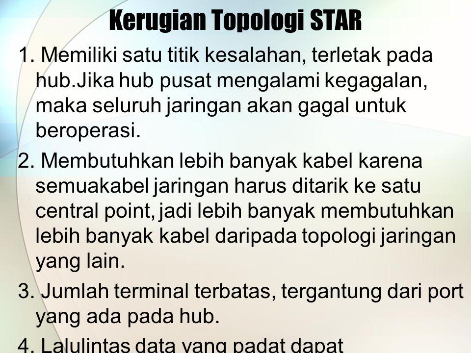 Kerugian Topologi STAR 1. Memiliki satu titik kesalahan, terletak pada hub.Jika hub pusat mengalami kegagalan, maka seluruh jaringan akan gagal untuk