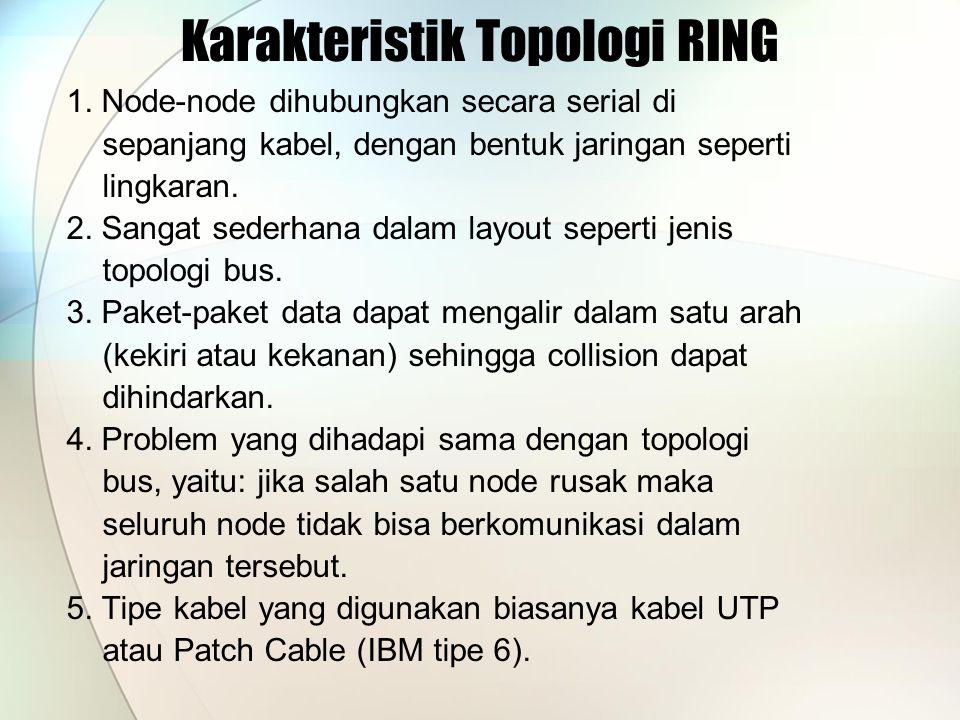 Karakteristik Topologi RING 1.