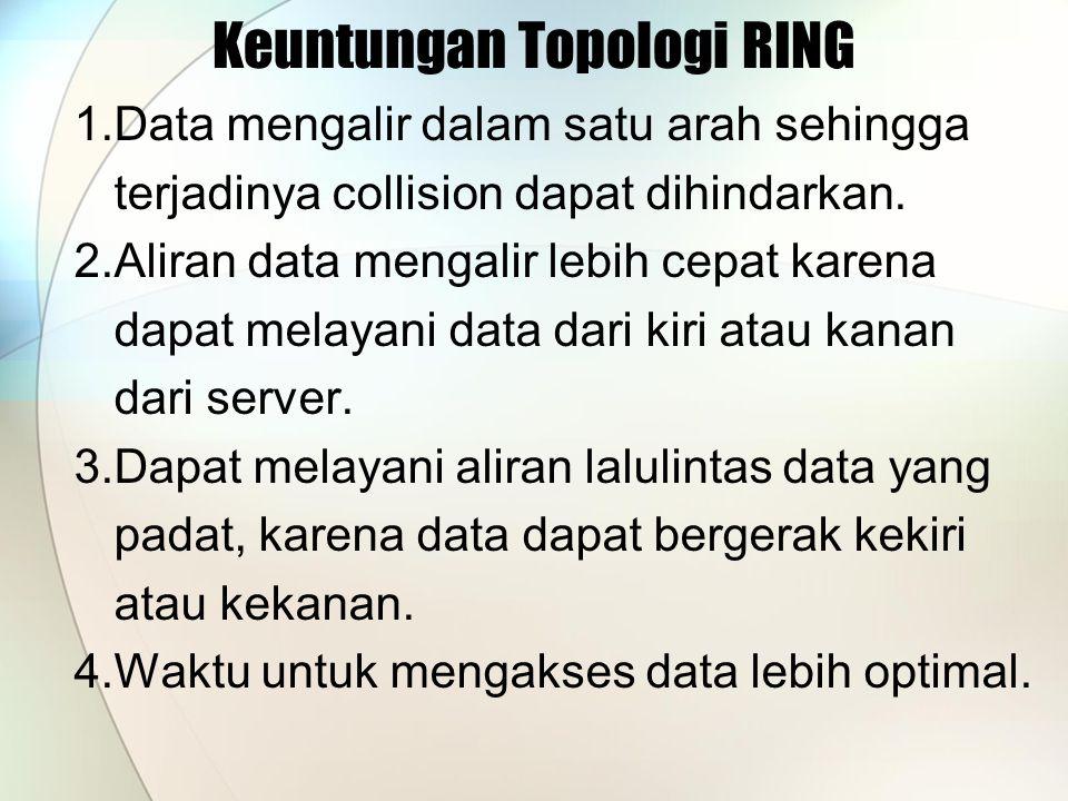 Keuntungan Topologi RING 1.Data mengalir dalam satu arah sehingga terjadinya collision dapat dihindarkan. 2.Aliran data mengalir lebih cepat karena da