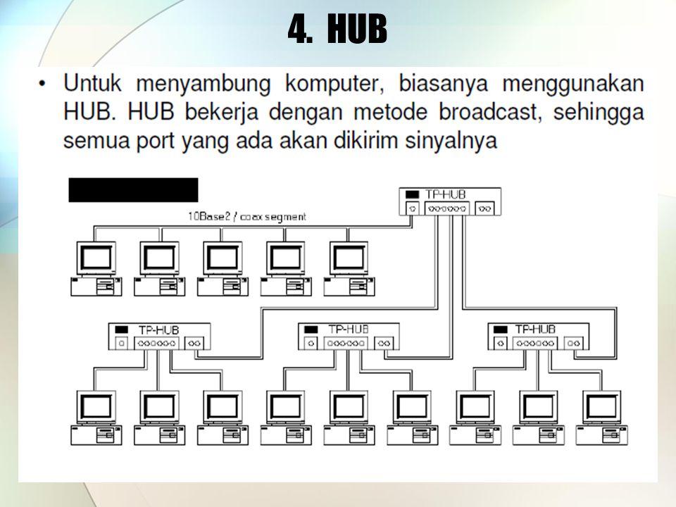 4. HUB
