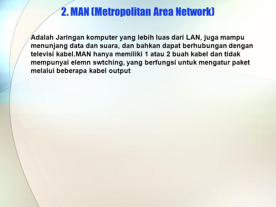 2. MAN (Metropolitan Area Network) Adalah Jaringan komputer yang lebih luas dari LAN, juga mampu menunjang data dan suara, dan bahkan dapat berhubunga