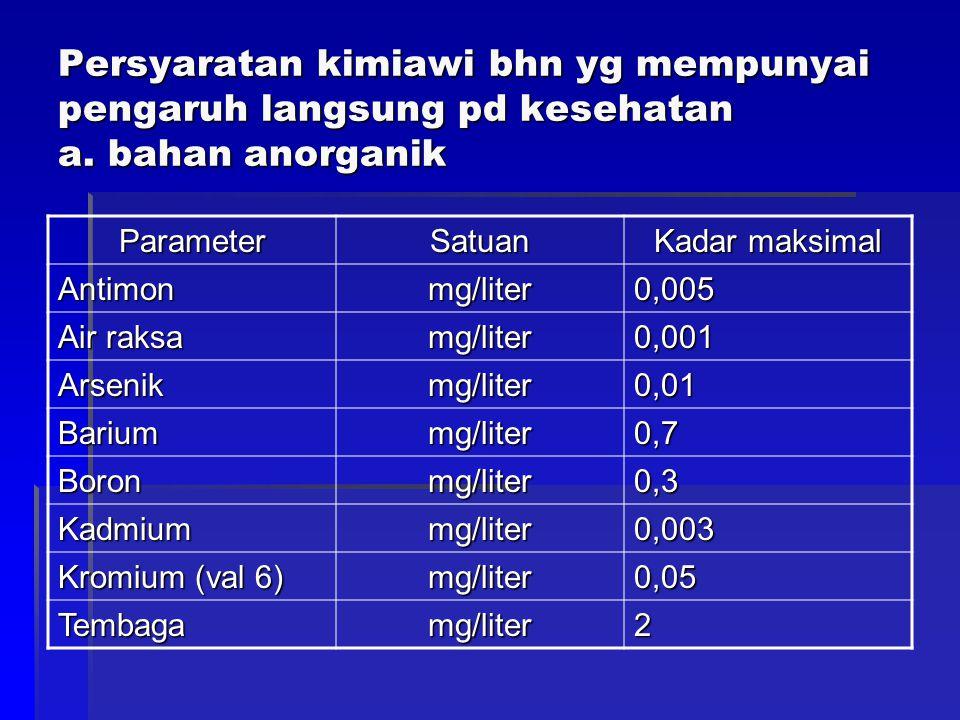 Persyaratan kimiawi bhn yg mempunyai pengaruh langsung pd kesehatan a.