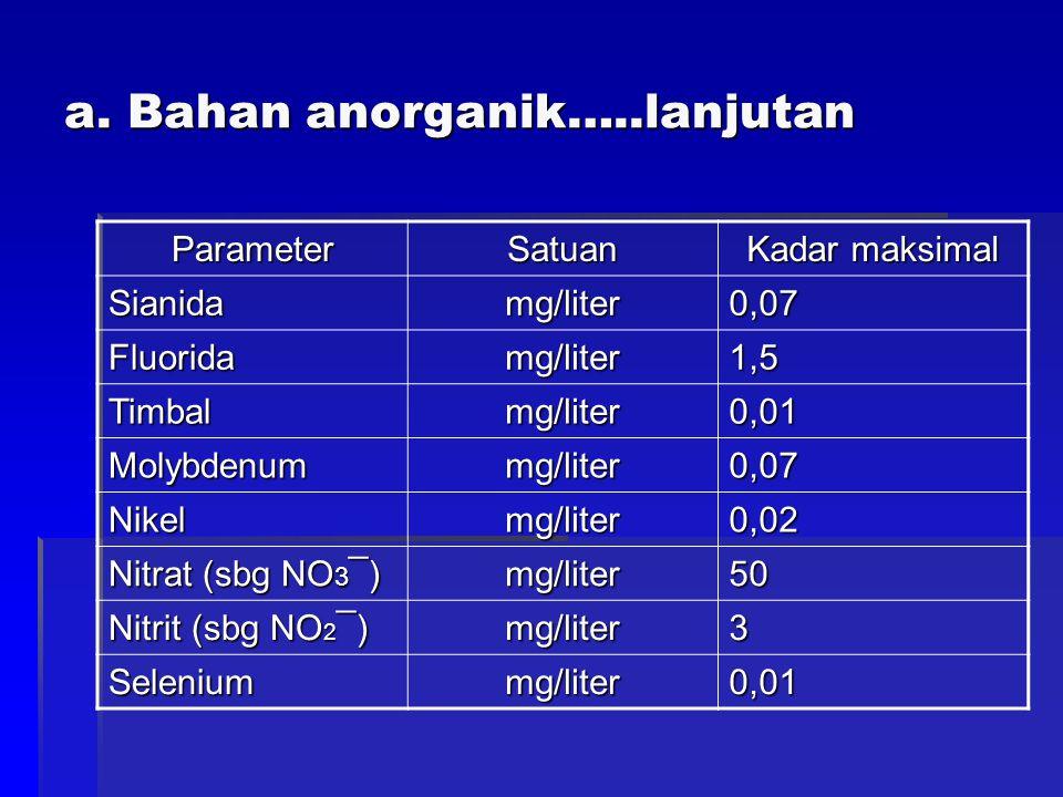 a. Bahan anorganik…..lanjutan ParameterSatuan Kadar maksimal Sianidamg/liter0,07 Fluoridamg/liter1,5 Timbalmg/liter0,01 Molybdenummg/liter0,07 Nikelmg