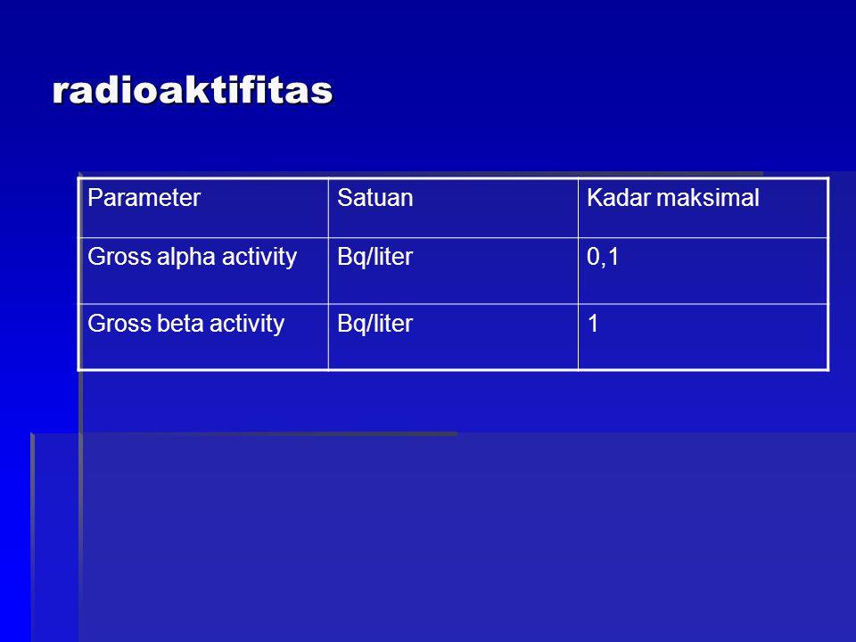 radioaktifitas ParameterSatuanKadar maksimal Gross alpha activityBq/liter0,1 Gross beta activityBq/liter1