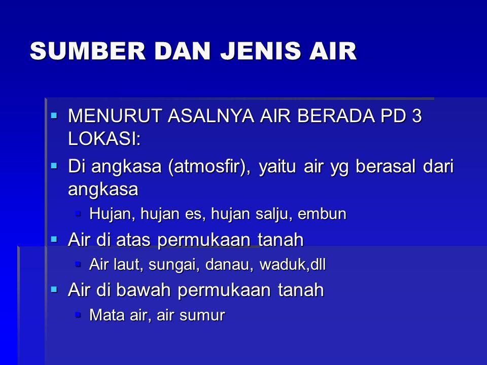 SUMBER DAN JENIS AIR  MENURUT ASALNYA AIR BERADA PD 3 LOKASI:  Di angkasa (atmosfir), yaitu air yg berasal dari angkasa  Hujan, hujan es, hujan sal