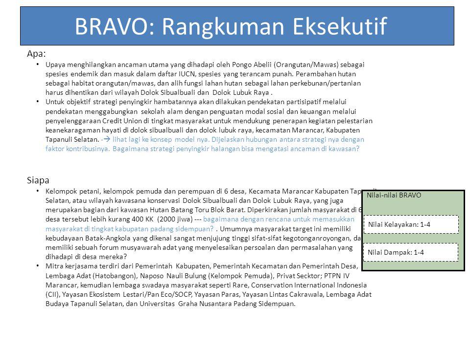 BRAVO: Rangkuman Eksekutif Apa: • Upaya menghilangkan ancaman utama yang dihadapi oleh Pongo Abelii (Orangutan/Mawas) sebagai spesies endemik dan masu
