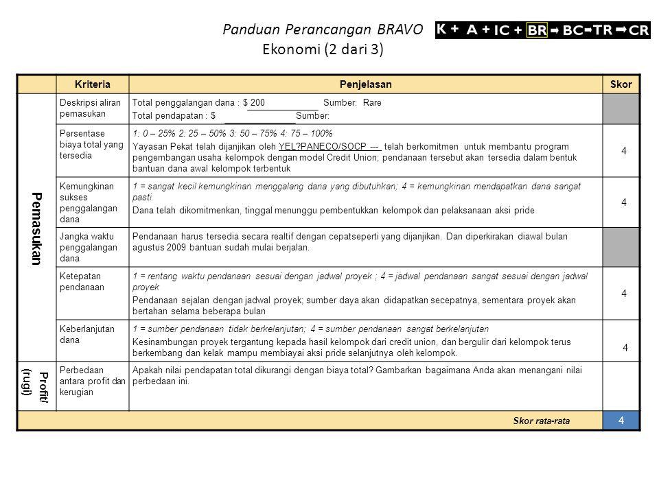 Panduan Rancangan BRAVO Para Penulis dan persetujuan-persetujuan Daftar penulis BRAVO dan affiliasi mereka -- bagaimana dg Yayasan Paras.
