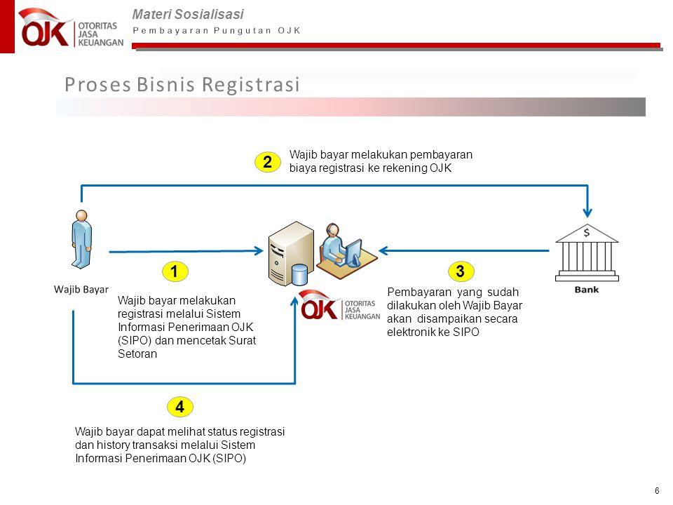 Materi Sosialisasi 6 Proses Bisnis Registrasi 1 Wajib bayar melakukan registrasi melalui Sistem Informasi Penerimaan OJK (SIPO) dan mencetak Surat Set
