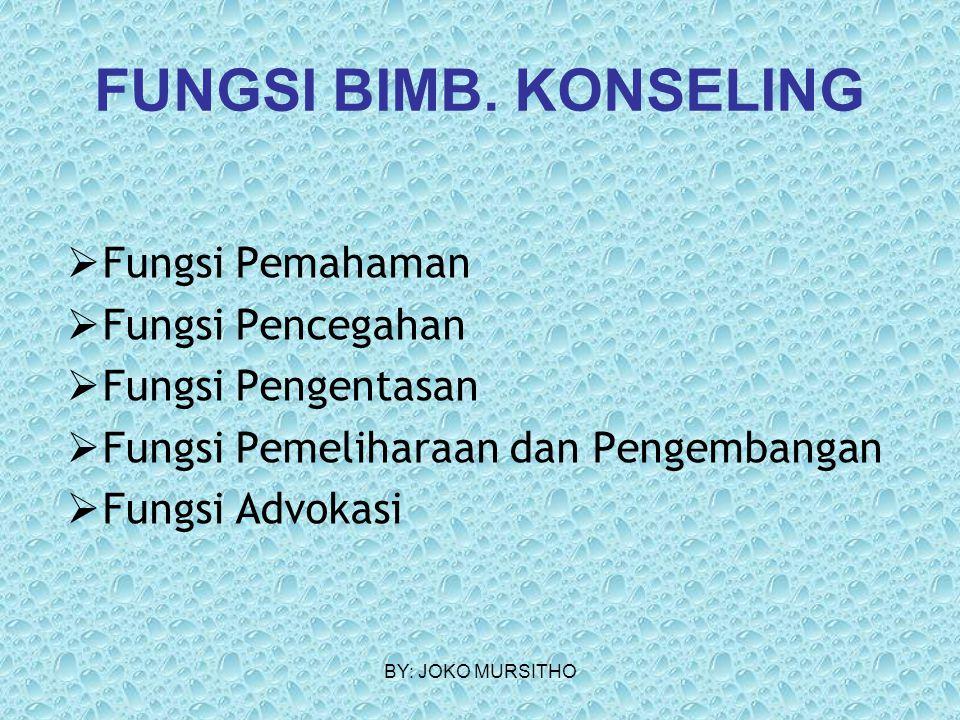 FUNGSI BIMB.