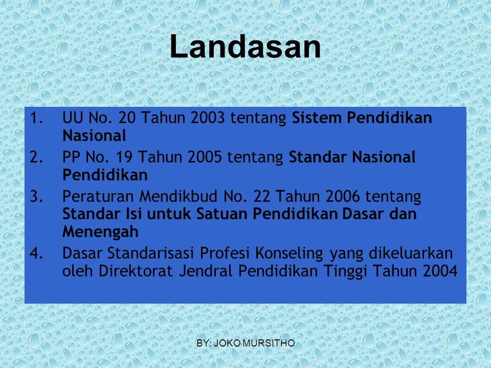 Landasan 1.UU No.20 Tahun 2003 tentang Sistem Pendidikan Nasional 2.PP No.