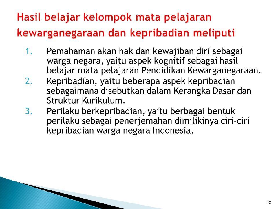 1.Pemahaman akan hak dan kewajiban diri sebagai warga negara, yaitu aspek kognitif sebagai hasil belajar mata pelajaran Pendidikan Kewarganegaraan. 2.