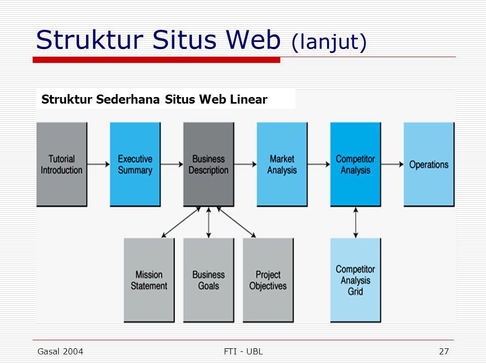 Gasal 2004FTI - UBL27 Struktur Situs Web (lanjut) Struktur Sederhana Situs Web Linear