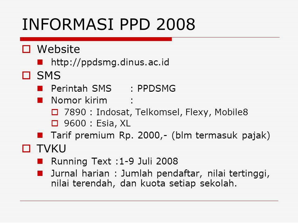 INFORMASI PPD 2008  Website  http://ppdsmg.dinus.ac.id  SMS  Perintah SMS: PPDSMG  Nomor kirim :  7890 : Indosat, Telkomsel, Flexy, Mobile8  96