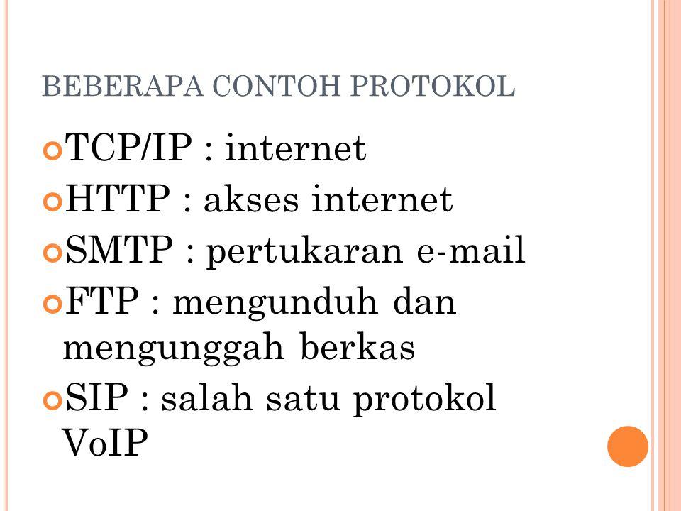 BEBERAPA CONTOH PROTOKOL TCP/IP : internet HTTP : akses internet SMTP : pertukaran e-mail FTP : mengunduh dan mengunggah berkas SIP : salah satu protokol VoIP