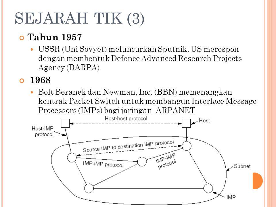 SEJARAH TIK (3) Tahun 1957  USSR (Uni Sovyet) meluncurkan Sputnik, US merespon dengan membentuk Defence Advanced Research Projects Agency (DARPA) 1968  Bolt Beranek dan Newman, Inc.