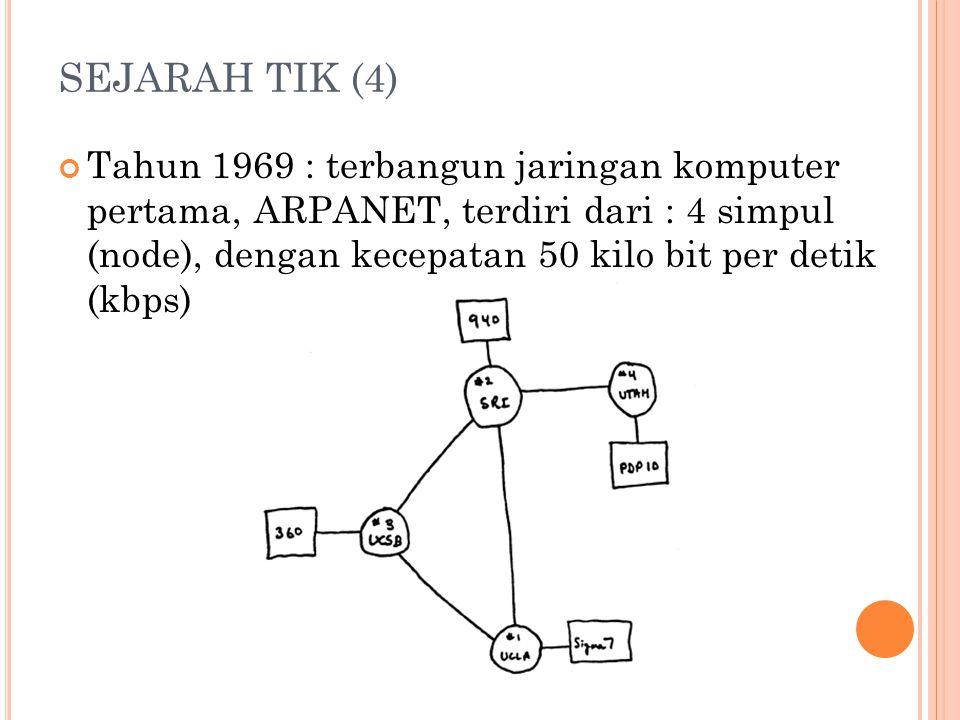 SEJARAH TIK (4) Tahun 1969 : terbangun jaringan komputer pertama, ARPANET, terdiri dari : 4 simpul (node), dengan kecepatan 50 kilo bit per detik (kbps)
