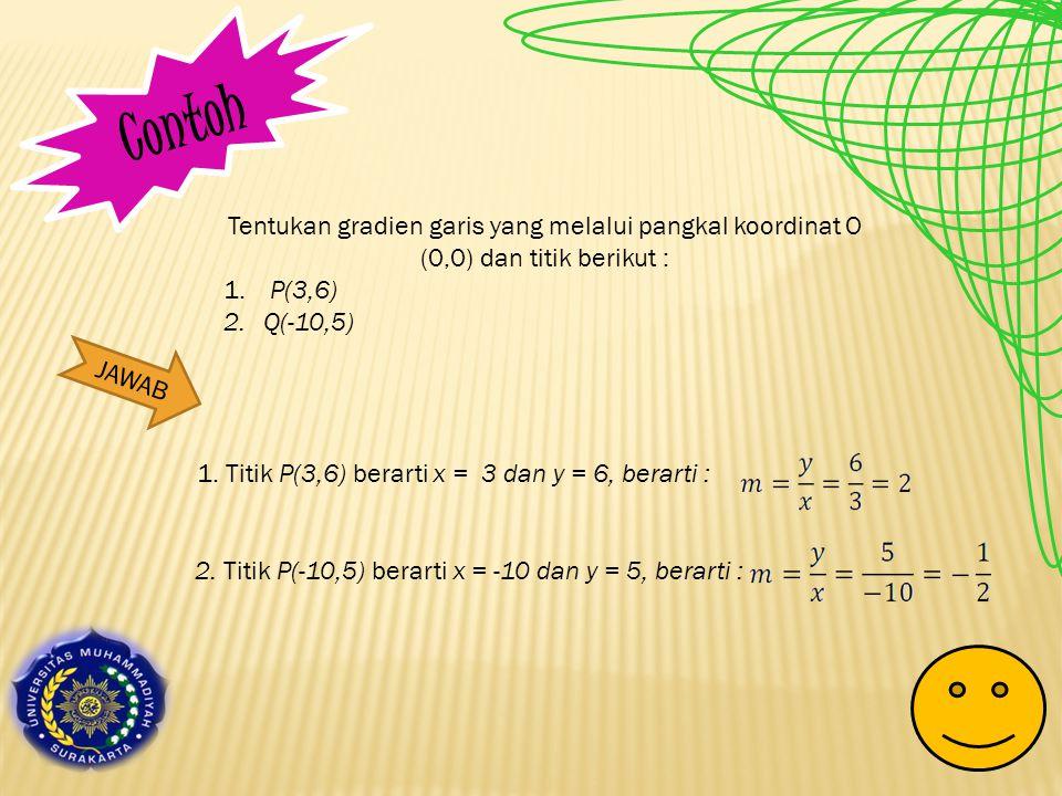 C o n t o h Tentukan gradien garis yang melalui pangkal koordinat O (0,0) dan titik berikut : 1.