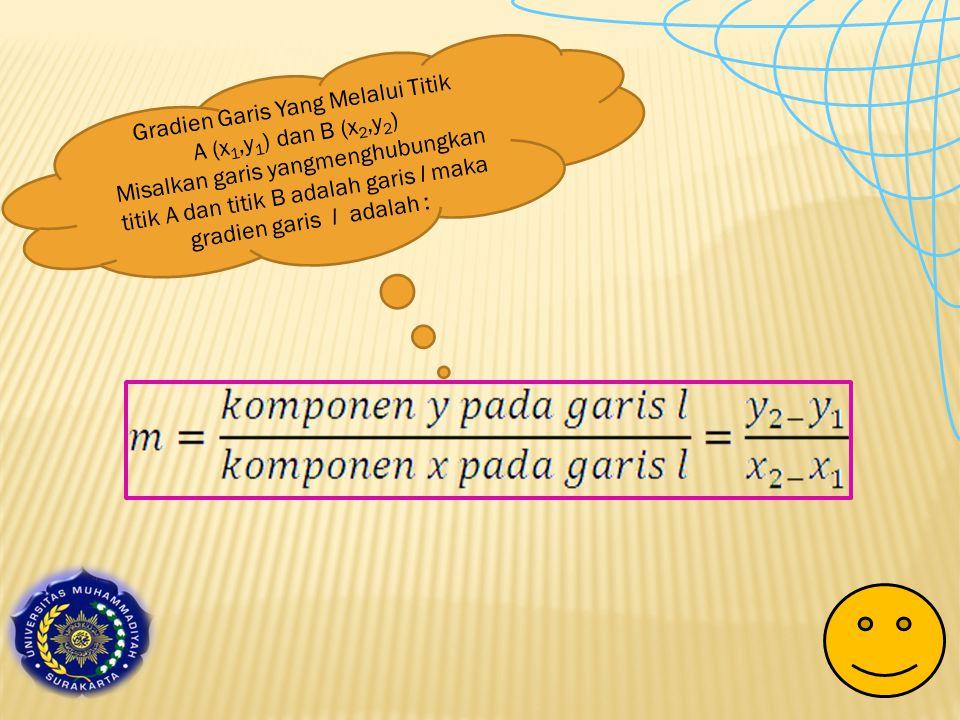Gradien Garis Yang Melalui Titik A (x 1,y 1 ) dan B (x 2,y 2 ) Misalkan garis yangmenghubungkan titik A dan titik B adalah garis l maka gradien garis l adalah :
