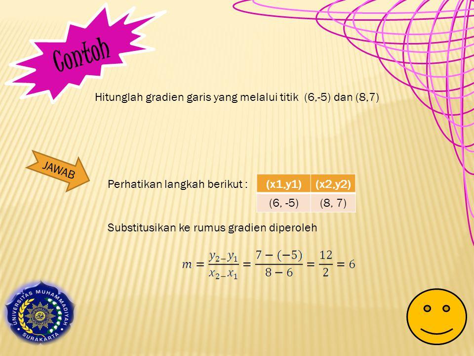 C o n t o h Hitunglah gradien garis yang melalui titik (6,-5) dan (8,7) JAWAB Perhatikan langkah berikut :(x1,y1)(x2,y2) (6, -5)(8, 7) Substitusikan ke rumus gradien diperoleh