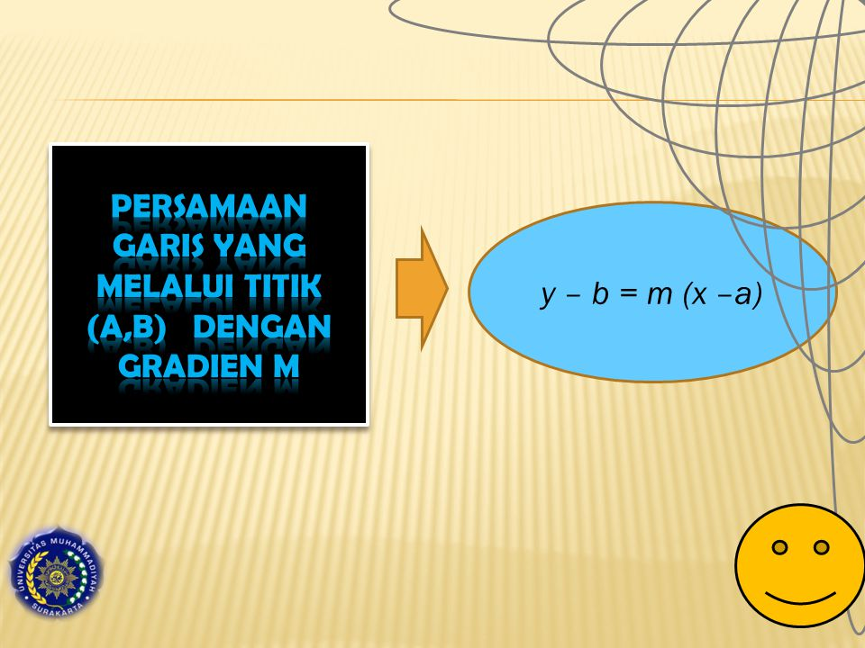 y – b = m (x –a)