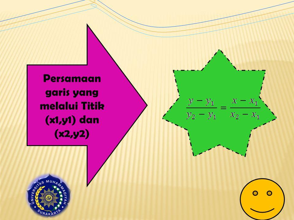 Persamaan garis yang melalui Titik (x1,y1) dan (x2,y2)