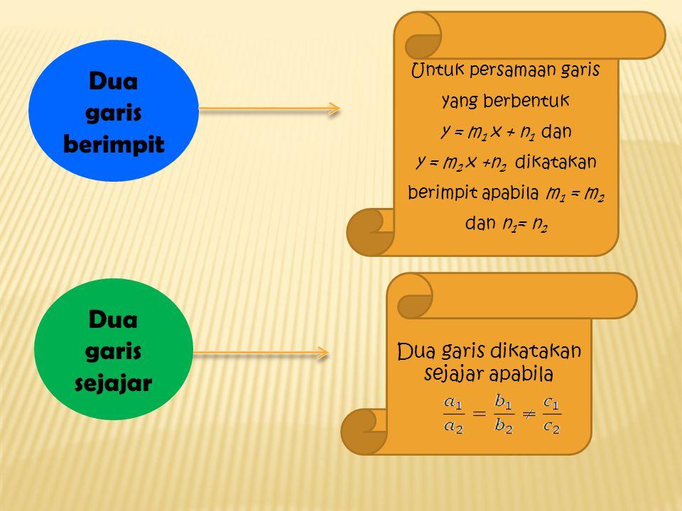 Dua garis berimpit Dua garis sejajar Untuk persamaan garis yang berbentuk y = m 1 x + n 1 dan y = m 2 x +n 2 dikatakan berimpit apabila m 1 = m 2 dan n 1 = n 2 Dua garis dikatakan sejajar apabila