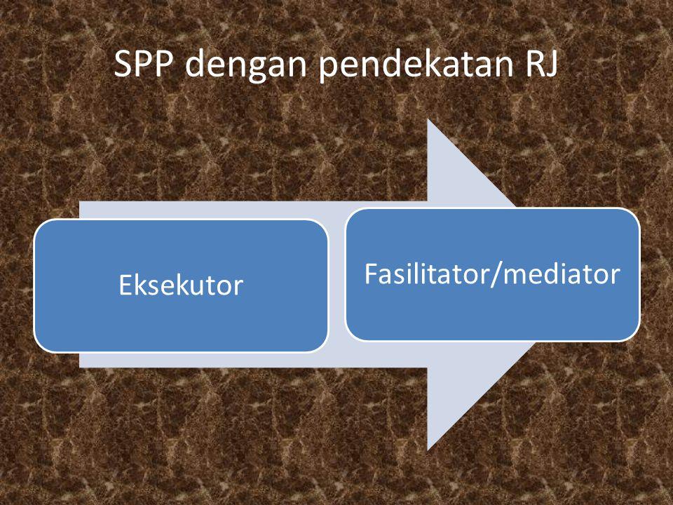 SPP dengan pendekatan RJ EksekutorFasilitator/mediator
