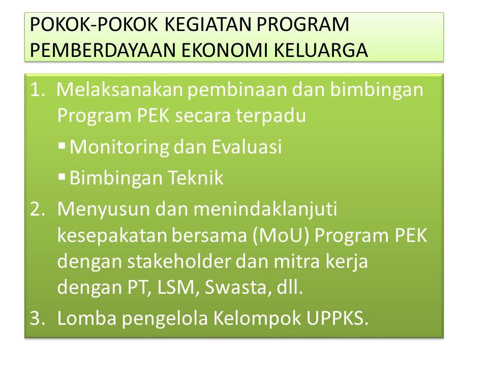 4.Sosialisasi Program PEK dan PK3 pada momentum tertentu.