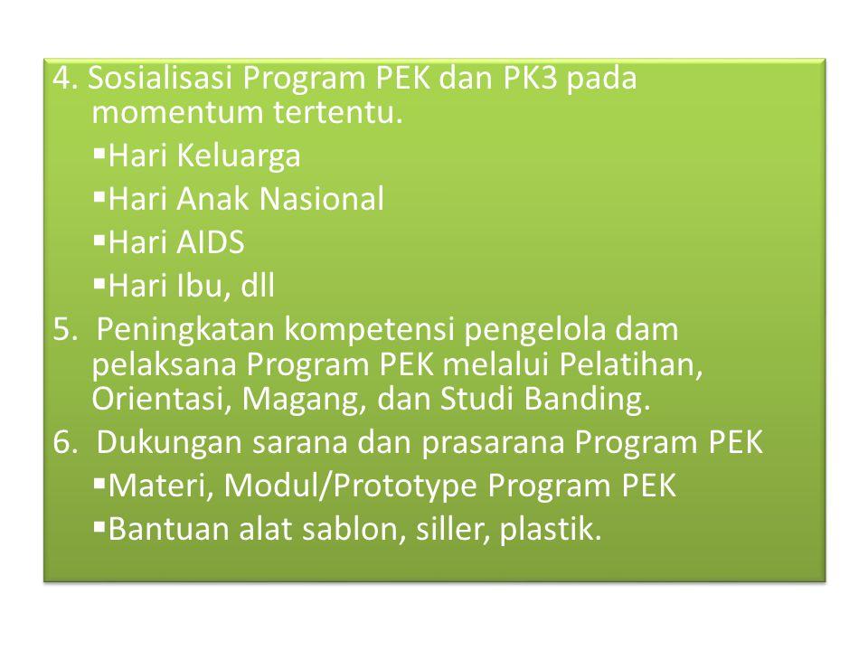 4. Sosialisasi Program PEK dan PK3 pada momentum tertentu.  Hari Keluarga  Hari Anak Nasional  Hari AIDS  Hari Ibu, dll 5. Peningkatan kompetensi