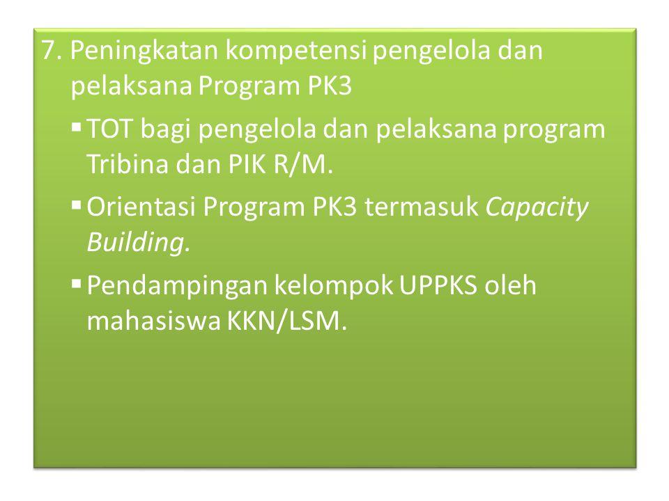 PROGRAM KEGIATAN 1.Advokasi dan Evaluasi a.Kelompok Tribina (BKB, BKR, BKL) di 21 Kecamatan b.Kelompok Usaha Peningkatan Pendapatan Keluarga Sejahtera (UPPKS) di 21 Kecamatan c.Evaluasi Institusi Masyarakat Pedesaan (IMP) Petugas Pembantu KB Desa (PPKBD) Sub PPKBD PLKB