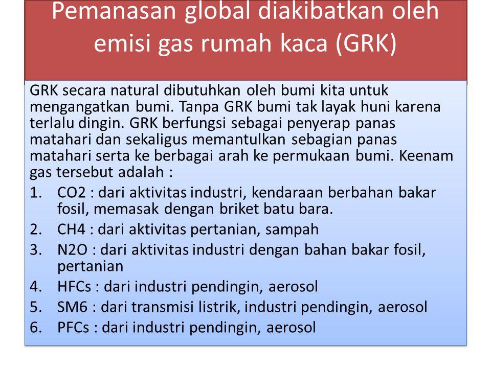 Pemanasan global diakibatkan oleh emisi gas rumah kaca (GRK) GRK secara natural dibutuhkan oleh bumi kita untuk mengangatkan bumi. Tanpa GRK bumi tak