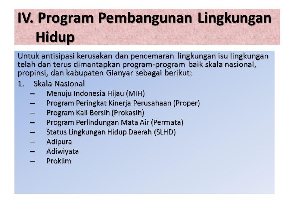 IV. Program Pembangunan Lingkungan Hidup Untuk antisipasi kerusakan dan pencemaran lingkungan isu lingkungan telah dan terus dimantapkan program-progr