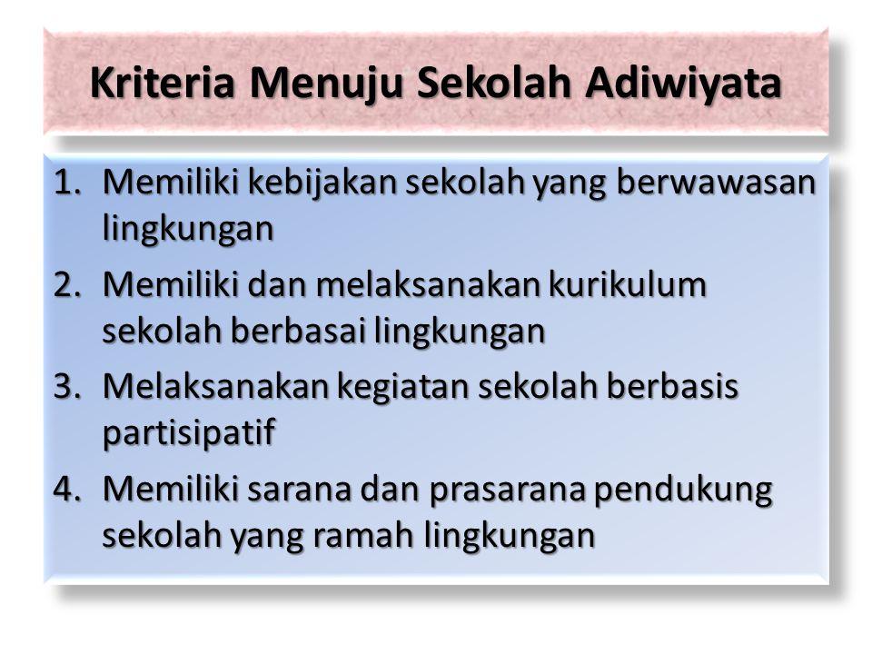 Kriteria Menuju Sekolah Adiwiyata 1.Memiliki kebijakan sekolah yang berwawasan lingkungan 2.Memiliki dan melaksanakan kurikulum sekolah berbasai lingk