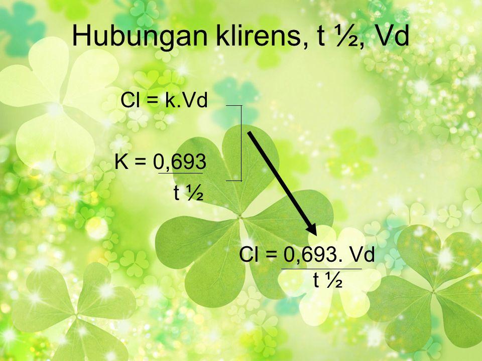 Hubungan klirens, t ½, Vd Cl = k.Vd K = 0,693 t ½ Cl = 0,693. Vd t ½