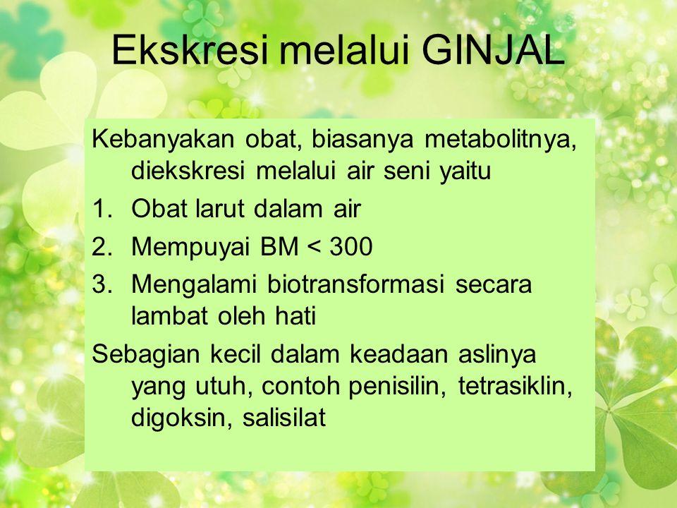 Ekskresi melalui GINJAL Kebanyakan obat, biasanya metabolitnya, diekskresi melalui air seni yaitu 1.Obat larut dalam air 2.Mempuyai BM < 300 3.Mengala