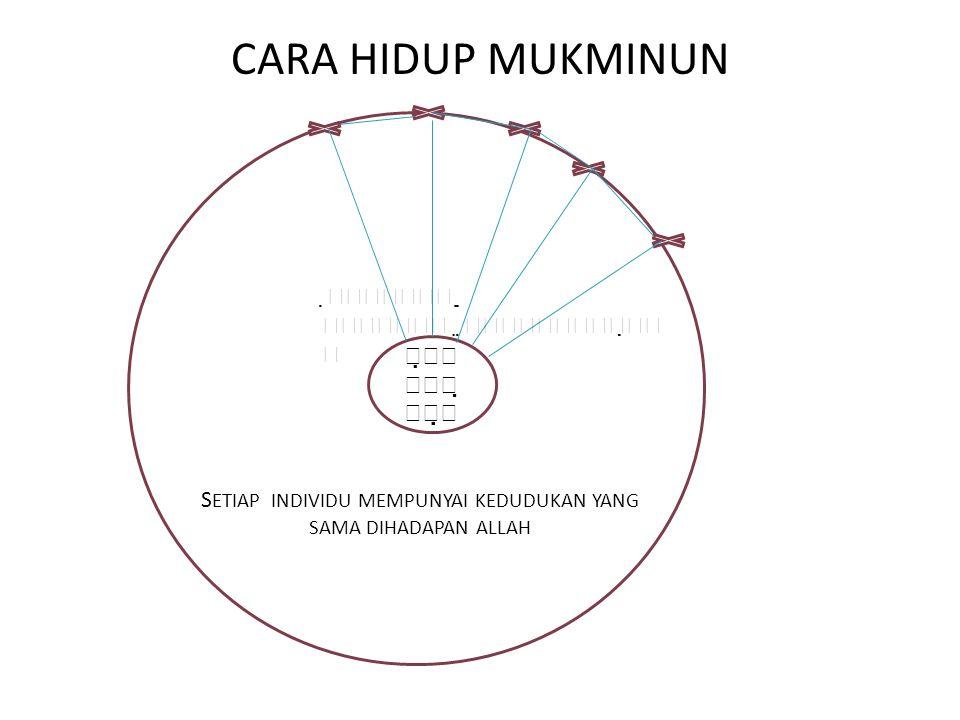 CARA HIDUP MANUSIA SEUMUMNYA Kapitalisme KOMUNISME Islamisme FEODALIS PETANI KAPITALIS PENGUASA TEKNOKRAT ARISTOKRAT BURUH